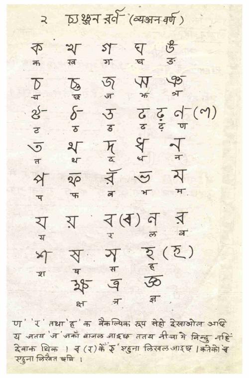 Tirhuta – Atlas of Endangered Alphabets
